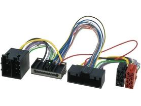 Kabel HF Nokia Ford C-MAX, B-MAX 2012->